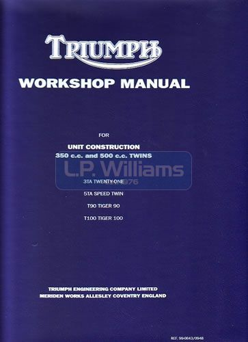 Workshop Manual 350/500 Twins 1963 to 1974